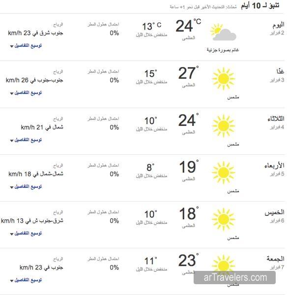 درجة الحرارة في الرياض لمدة شهر