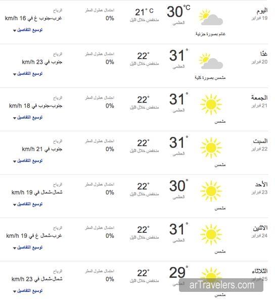 حالة الطقس في الرياض و حالة الطقس في جدة يوميا العرب المسافرون