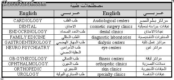 الأدوات الجراحية واسمائها pdf