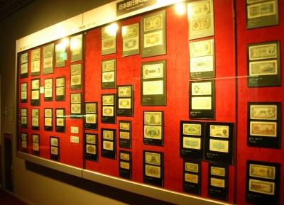 متحف عملة بنك اليابان